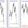 ¿Porqué rebotan los mercados el 22 y el 23 de enero?