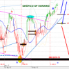 IBEX: Sigue en lateral