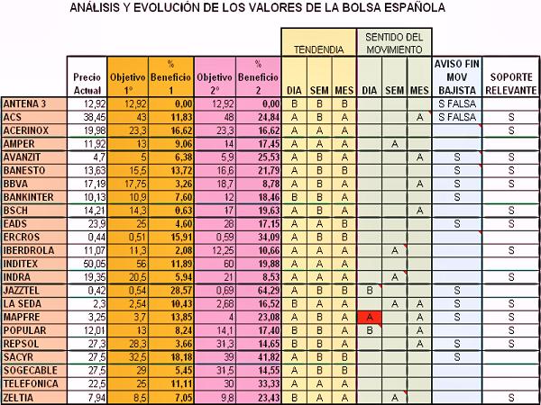 analisis-espana.png