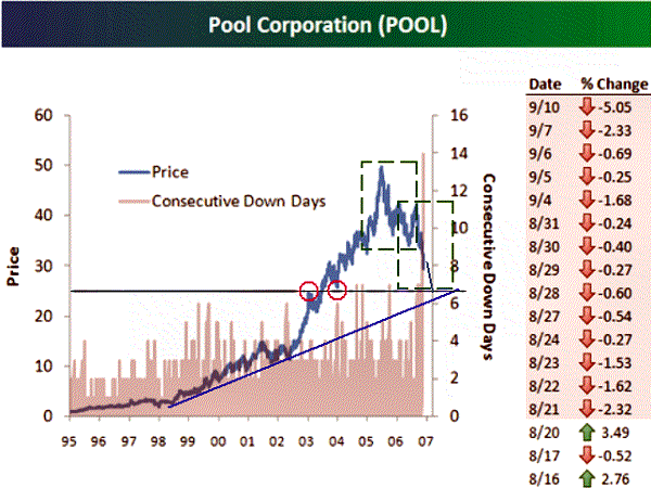 pool-corp-g1m.png