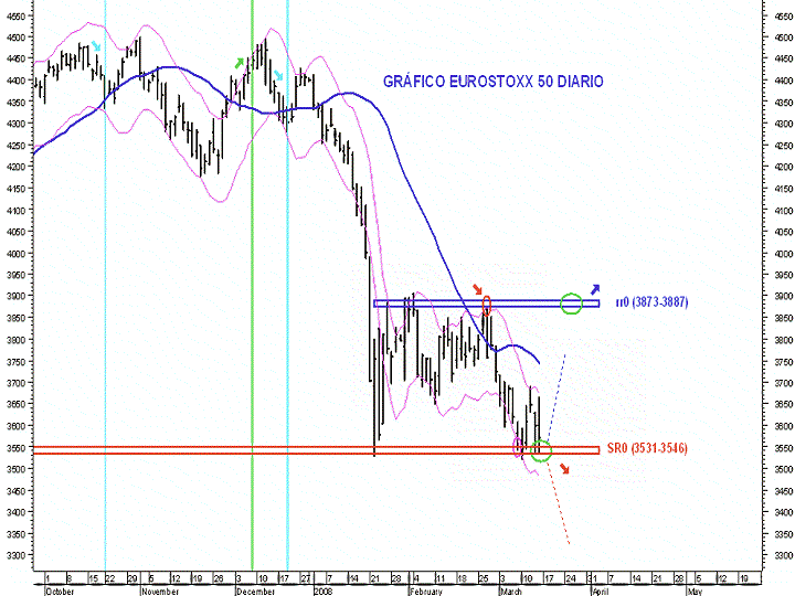 eurostoxx-811-7.png