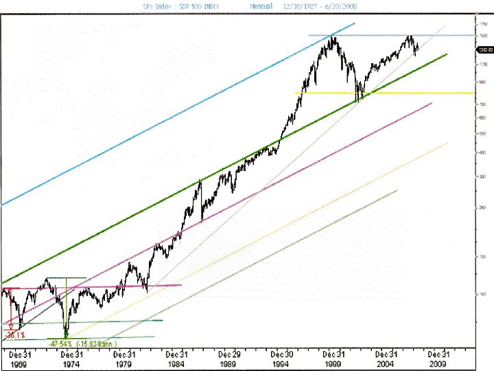 spmensual1927-detalle-2000.png