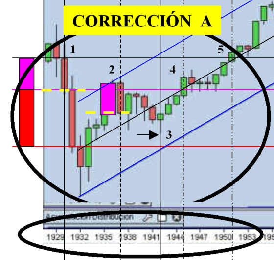 dow-correccion-a.png