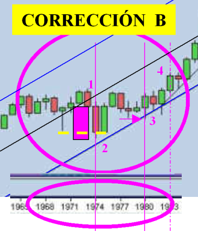 dow-correccion-b.png