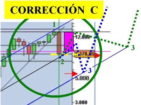 dow-correccion-c.png