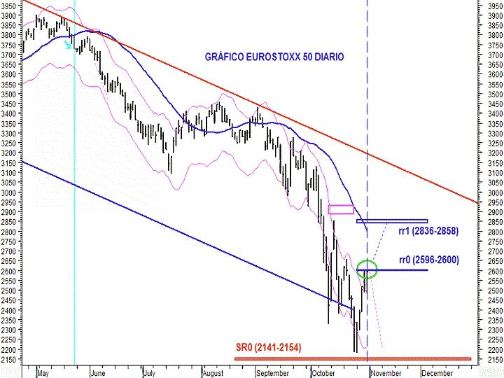 eurostoxxdia-844-7.png