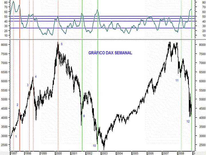 adx-fin-mov-dic-08-dax.png