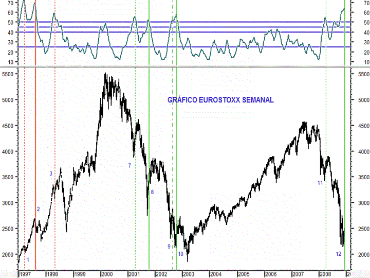 adx-fin-mov-dic-08-eurostoxx.png
