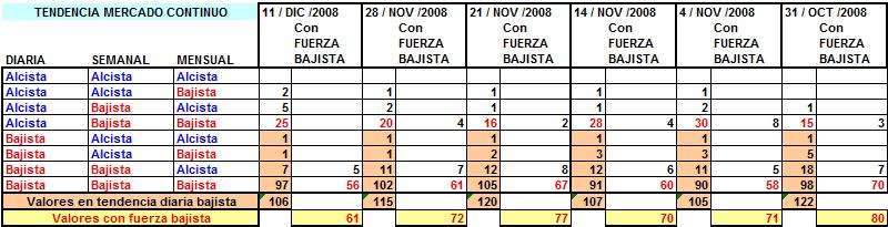 tabla-1-dic-08.png