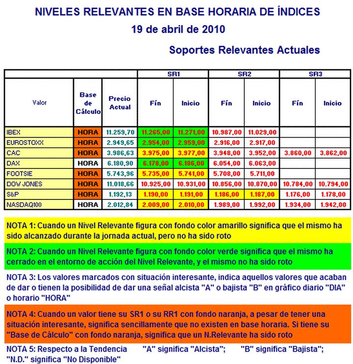 NRINDICES 1015 7