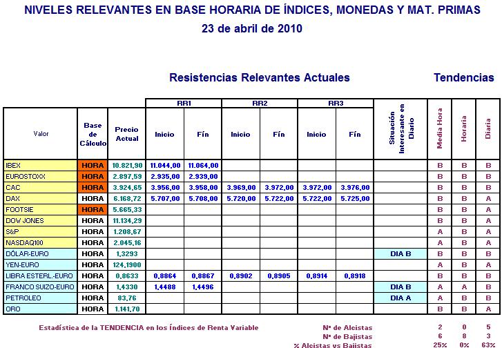 RRINDICES 1016 4
