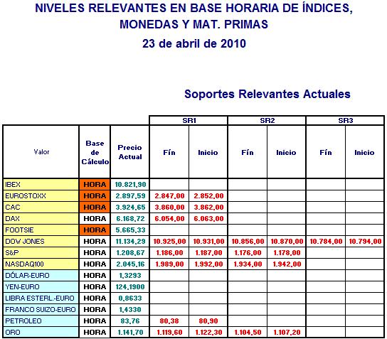 SRINDICES 1016 4