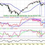 ANALISIS SANTANDER SEMANAL 1019 7 BONITAS