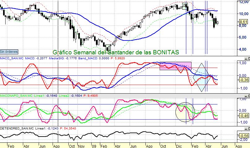 ANALISIS SANTANDER SEMANAL 1020 7 BONITAS