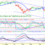 ANALISIS TELEFONICA DIARIO 1020 1 STCH
