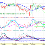 ANALISIS TELEFONICA HORARIO 1020 1 STCH