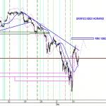 Analisis gráfico horario IBEX35 1019 2