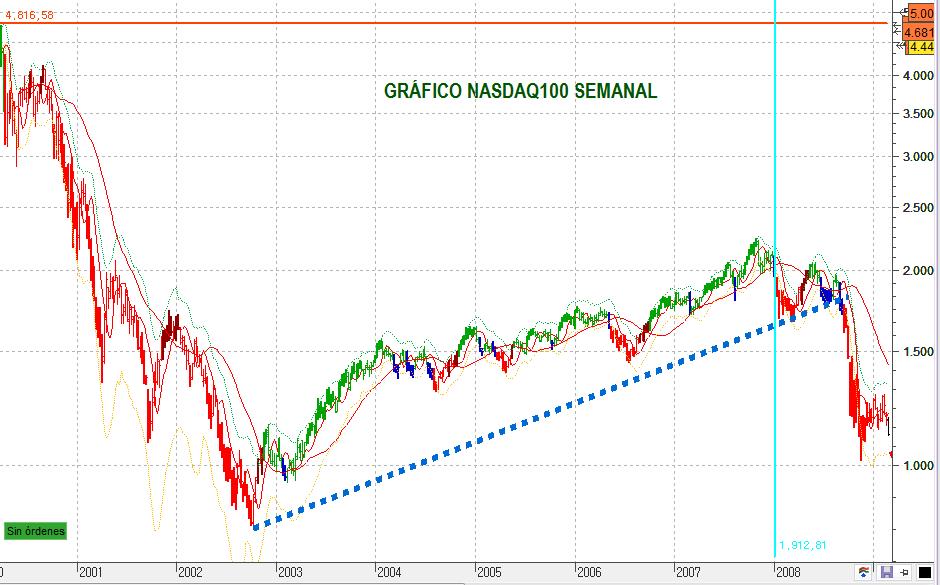 NASDAQ100SEM 1637 5 b